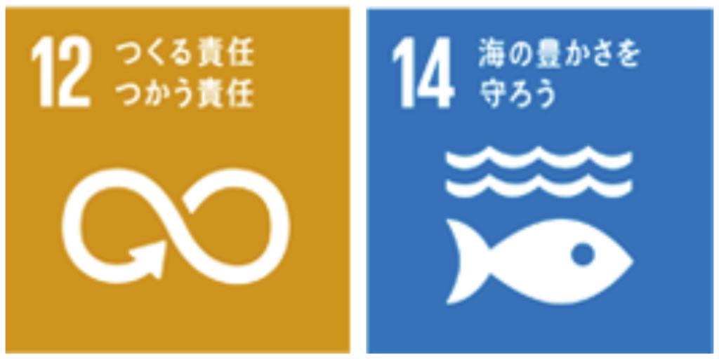 【水産業振興】効率的な資源利用と持続可能な生産を目指して:12&14